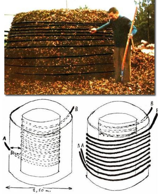 heating water by compost